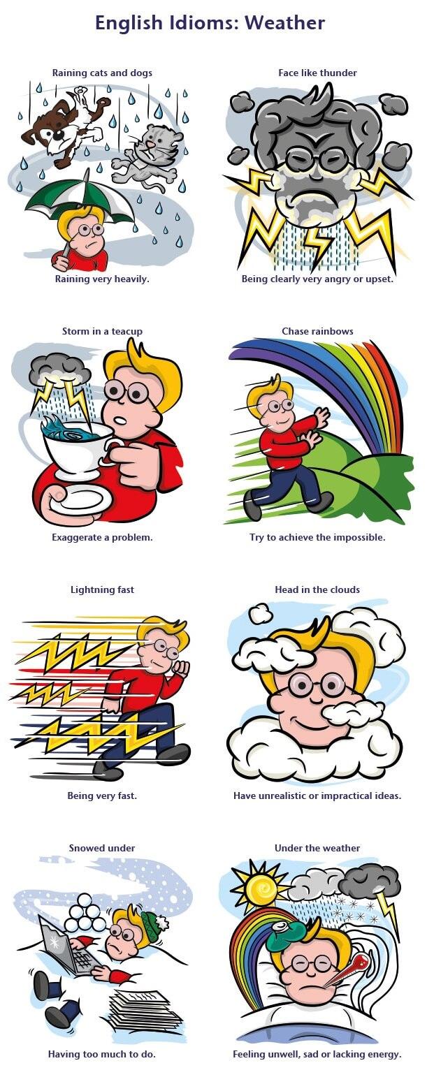 idiomi o vremenu u engleskom